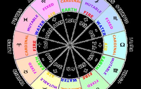 Understanding Astrology: Fact or Fiction?